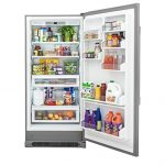 How To Buy The Best Freezerless Refrigerator